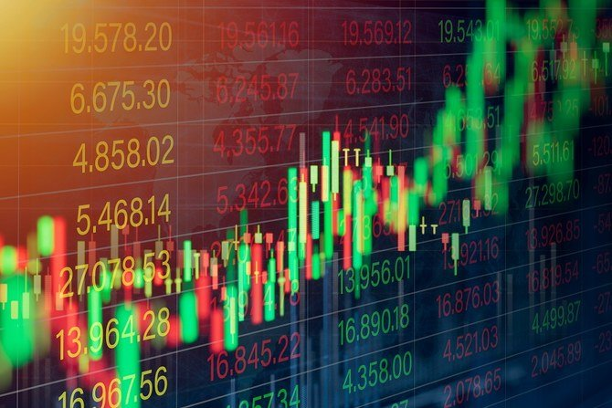 What Are Securities Market?